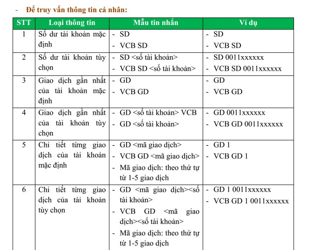 Kiểm tra tài khoản Vietcombank qua cú pháp nhắn tin